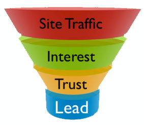 Sales-Lead-Funnel